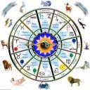 Refutation of astrology